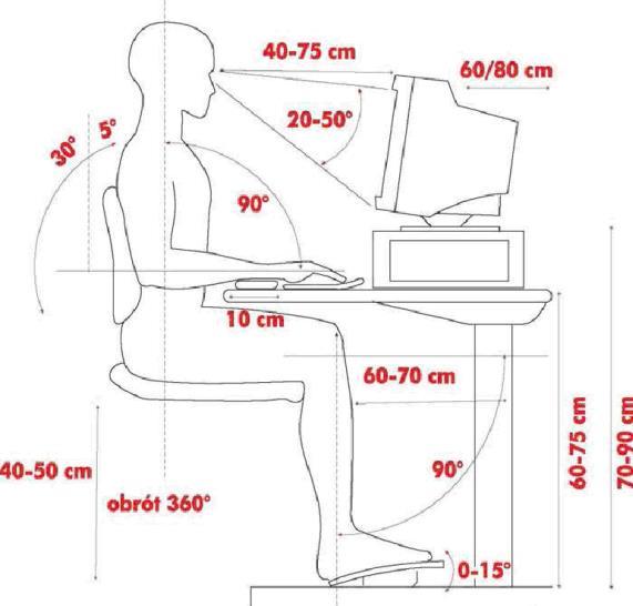 Hogyan üljünk helyesen